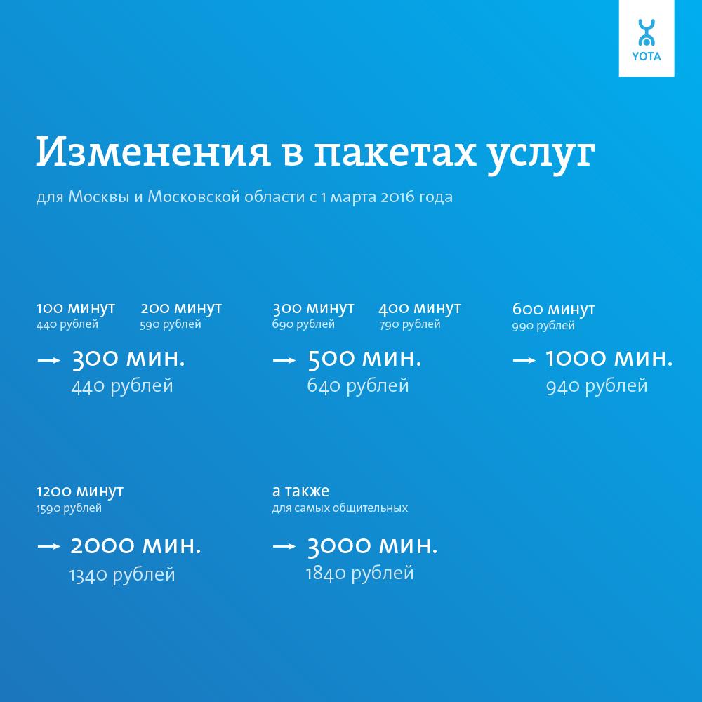 Yota снизила тарифы на мобильную связь!